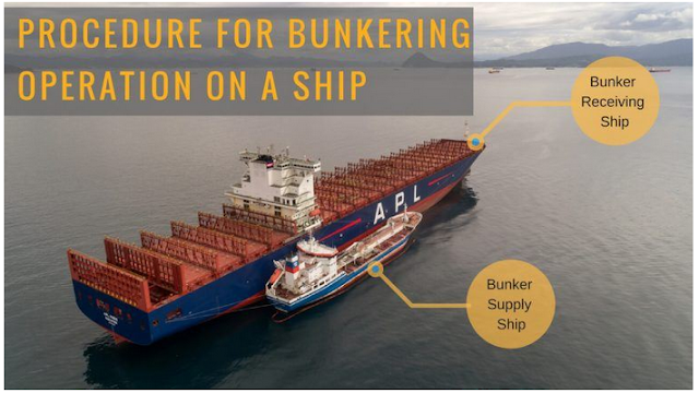 Procedure for Bunkering Operation on Ships