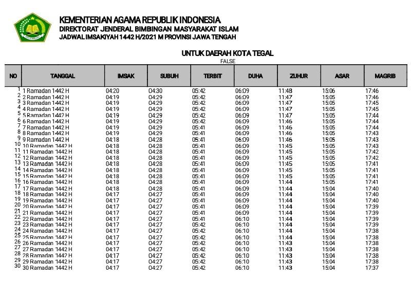 Jadwal Imsakiyah Ramadhan 2021 untuk Kota Tegal Format Pdf