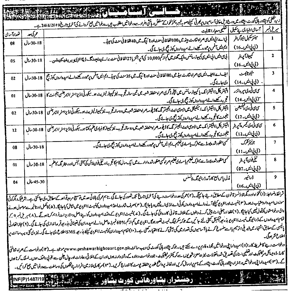 Peshawar High Court Jobs,Jobs in High Court of Peshawar , Jobs in kpk 2019