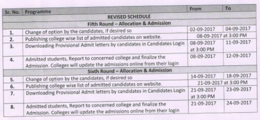 image : SCERT Haryana D.Ed. 2017-19 Admission & Counselling Schedule 2017 (September) @ Haryana Education News