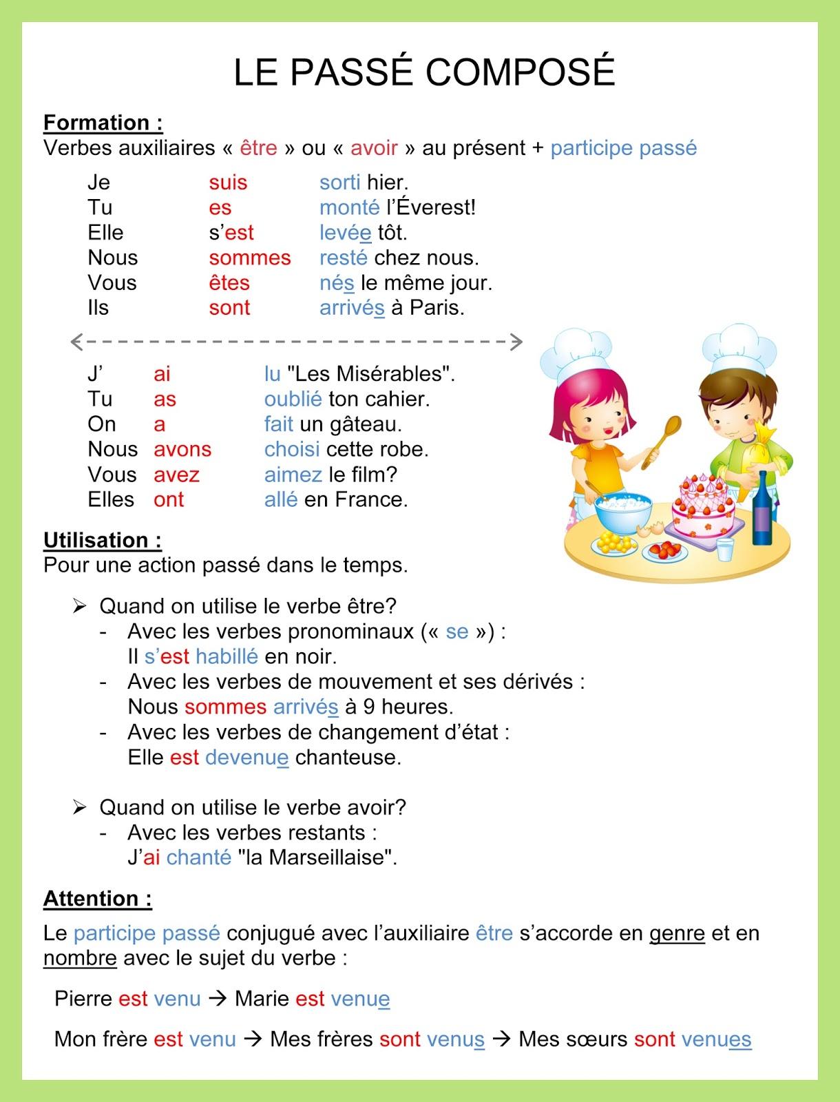 Passé composé - gramatyka 3 - Francuski przy kawie