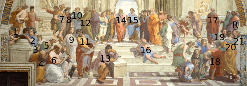 The Shool of Athen by Raphael