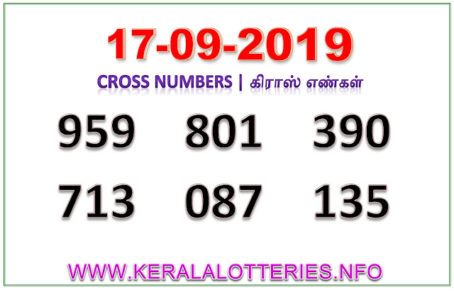Kerala Lottery Result Guessing Sthree Sakthi SS-175 Best Cross Numbers 17.09.2019