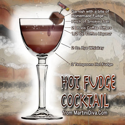Hot Fudge Cocktail with Ingredients and Instructions