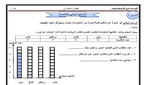 مذكرة رياضيات منهج الصف الثالث الابتدائي الترم الثاني