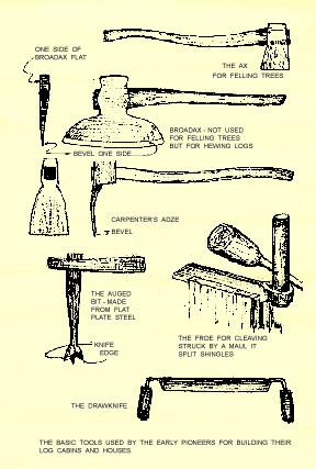 The Log Blog Tools To Build A Log Home