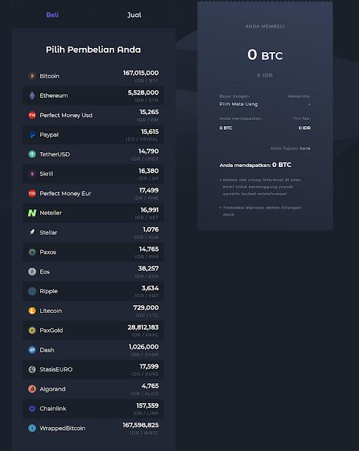 Cara Beli Bitcoin di Triv Dengan Mudah