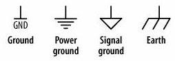 Masse symbole