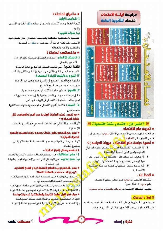 مراجعة الاقتصاد للصف الثالث الثانوي أ/ مصطفى لطفي 1