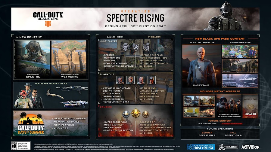 call of duty black ops 4 operation spectre rising roadmap