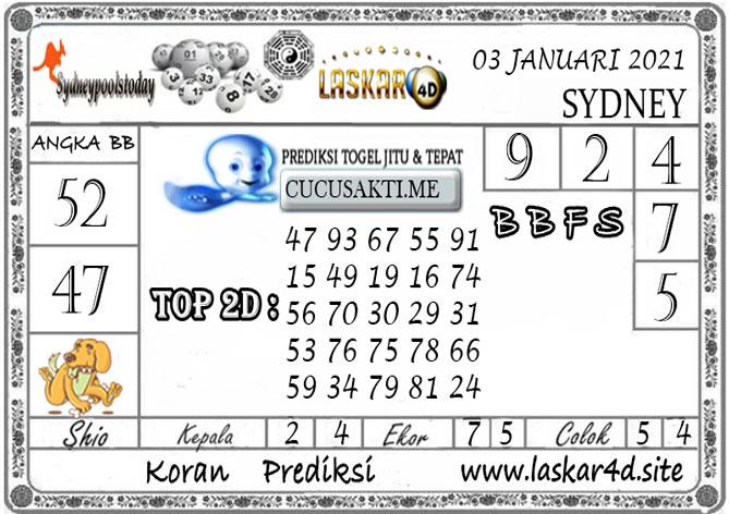 Prediksi Togel SYDNEY LASKAR4D 03 JANUARI 2021
