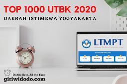 Top 1000 sekolah terbaik UTBK 2020 DI Yogyakarta
