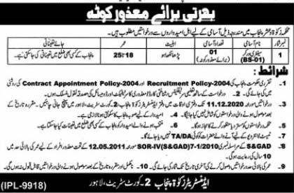 Zakat & Usher Department Punjab Jobs