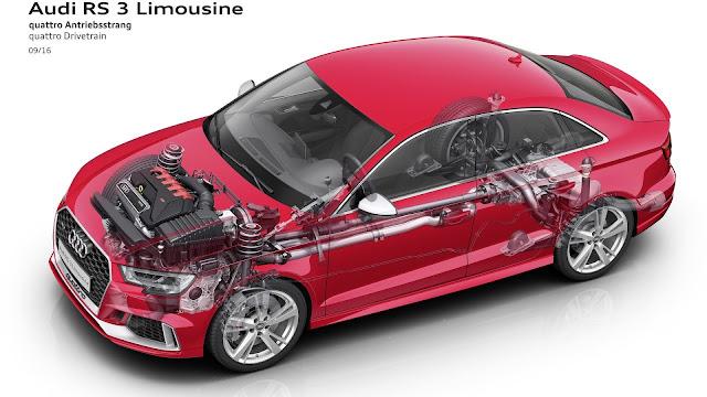 Sistema de propulsión del Audi RS3 Sedán 2017