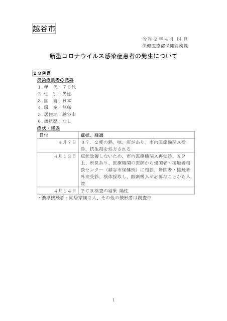新型コロナウイルス感染症患者の発生について(4月14日発表)