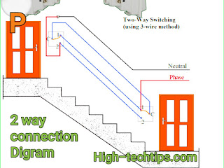 2 way switch connection - How to Connect a 2 Way Switch