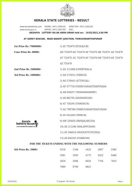Kerala Lottery Result Today Live 24.03.2021   AKSHAYA AK 490 Lottery Result