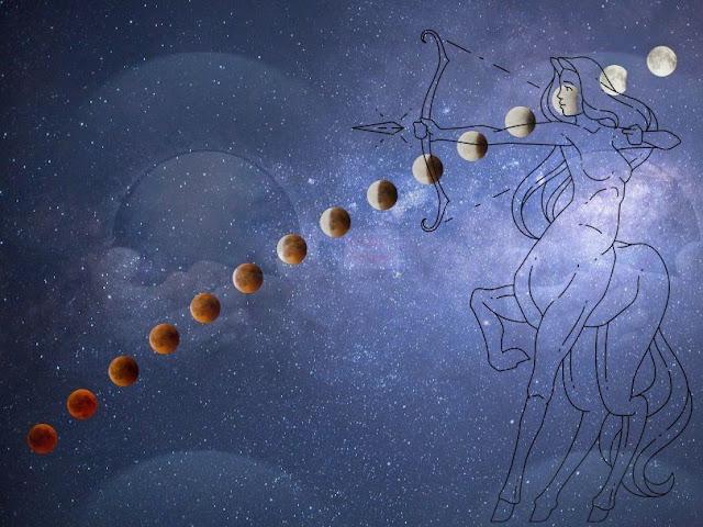 sieu trang mau blood moon eclipse 2021 astrology