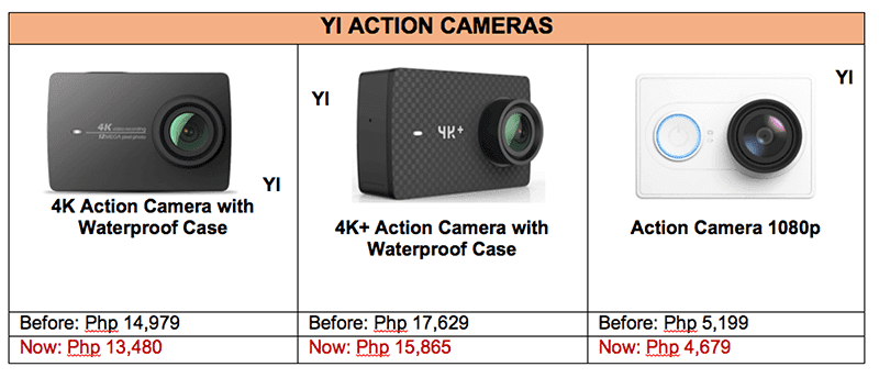 Yi Action cameras