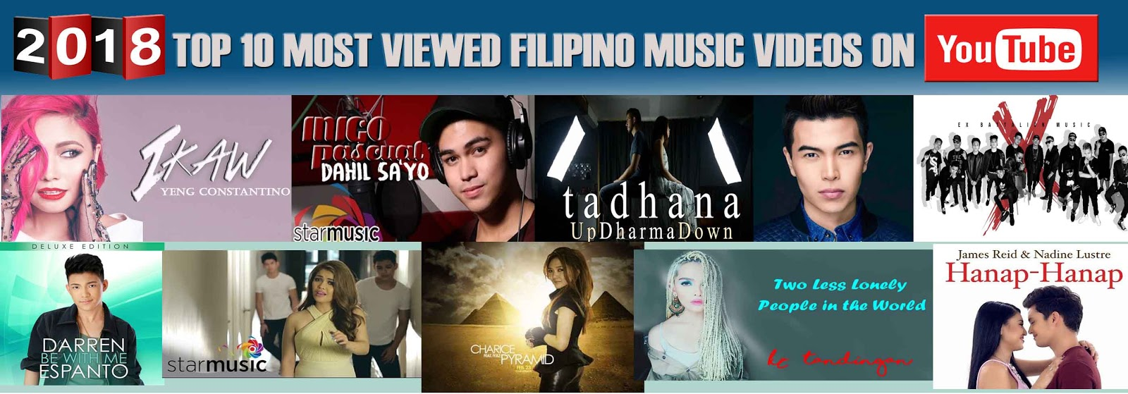 Nextfactorph Top 40 Most Viewed Filipino Music Videos On Youtube