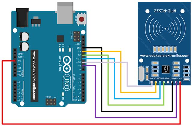 Schematics RFID E-KTP - Skematik Membaca E-KTP - edukasielektronika.com