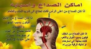معلومات طبية هامة بالصور