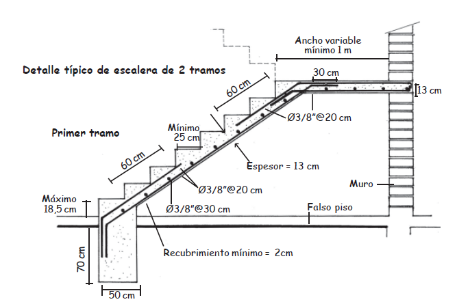 El maestro de obras xavier valderas construcci n de escaleras - Medidas de escaleras ...