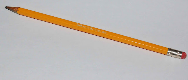 Yellow pencil with rubber eraser