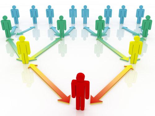 Efektifitas Organisasi | Teori Pengembangan Organisasi