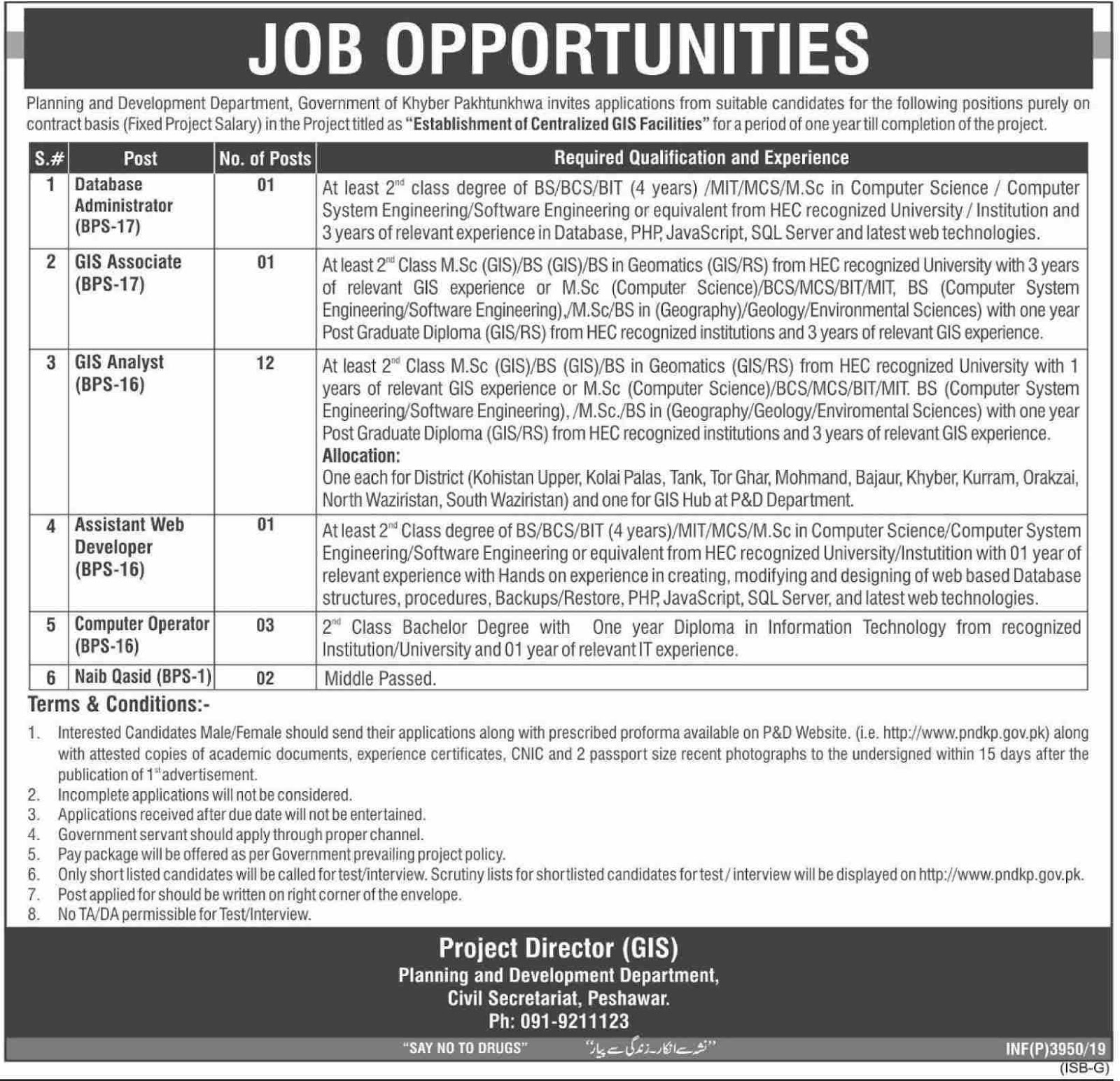 Planning & Development Department in KPK 20 Sept 2019 Jobs