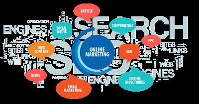 cách triển khai kế hoạch marketing online cho doanh nghiệp
