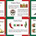 Etapas de la independencia de México: primera, segunda, tercera, cuarta