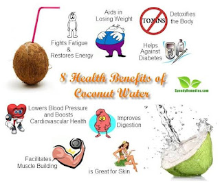 manfaat minum buah kelapa