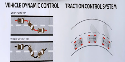 Gambar Fitur Vehicle Dynamic Control Dan Traction Control System Pada Nissan Livina