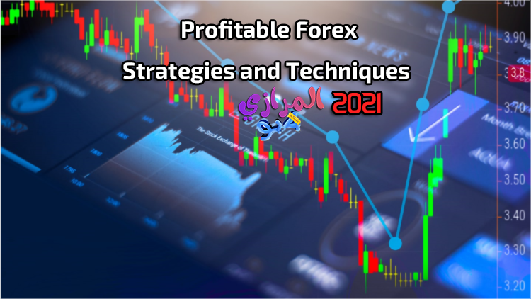 Profitable Forex Strategies