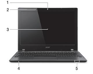 Acer Chromebook C710 Manual Guide PDF Download
