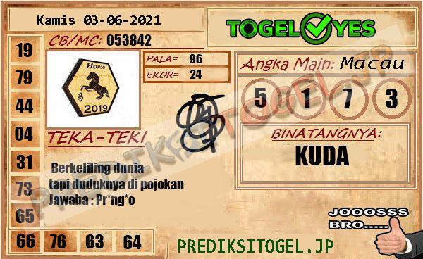 Prediksi Togel Yes Macau Kamis