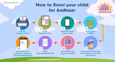 Baal aadhaar enrollment process