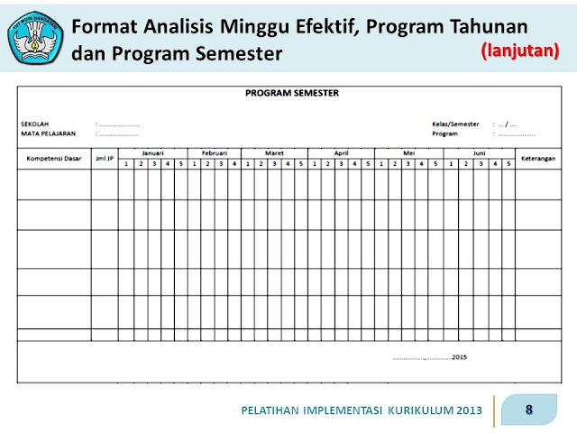 Program Tahunan K13 SMP/MTS Kelas 7 Mata Pelajaran Bahasa Inggris