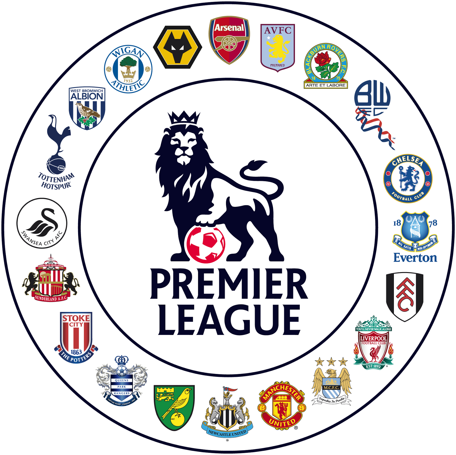 Barclays premier league 2013 2014 barclays premier league - Barclays premier league ranking table ...