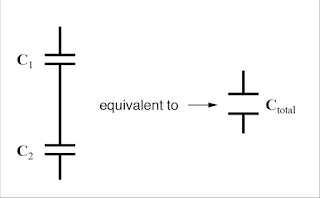 Capacitor in Series Connection