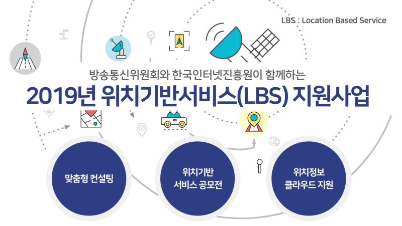제3회 '2019 대한민국 위치기반서비스 공모전' 개최