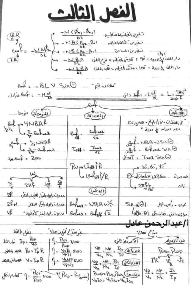 ملخص قوانين الفيزياء للثانوية العامة 12