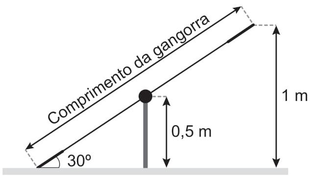 comprimento da gangorra