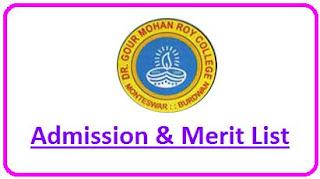 Monteswar College Merit List