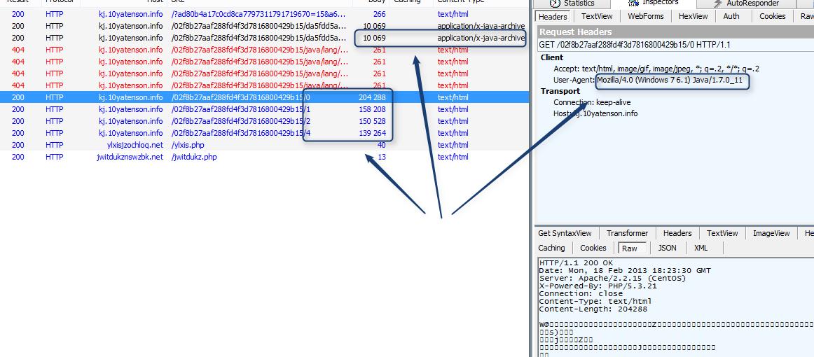 cve 2013 0431 java 1 7 update 11 ermerging in exploit kits