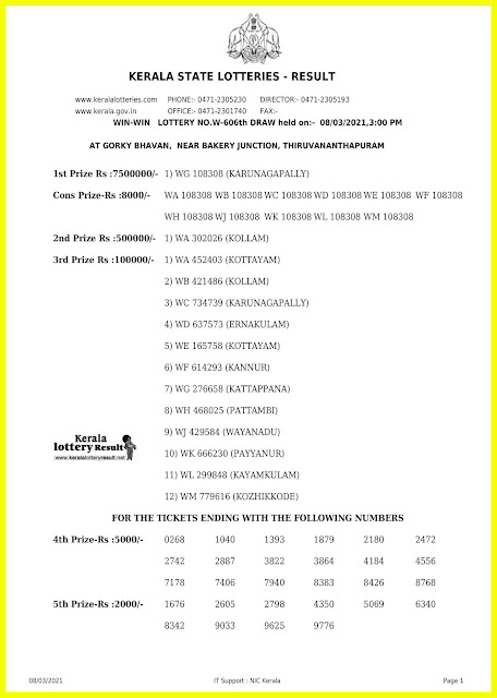 Off. Kerala Lottery Result 08.3.2021 Out, Win Win W-606 Lottery Result