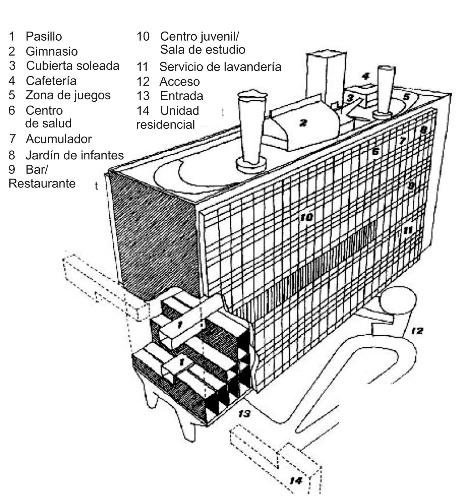 Extrarquitectura La Unidad Habitacional De Marsella