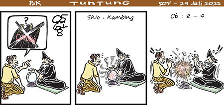 Prediksi Pak Tuntung Sdy Kamis 29 juli 2021