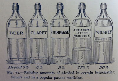 Alcohol content in patent medicine compared to beer and whiskey